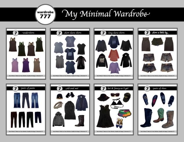 wardrobe777